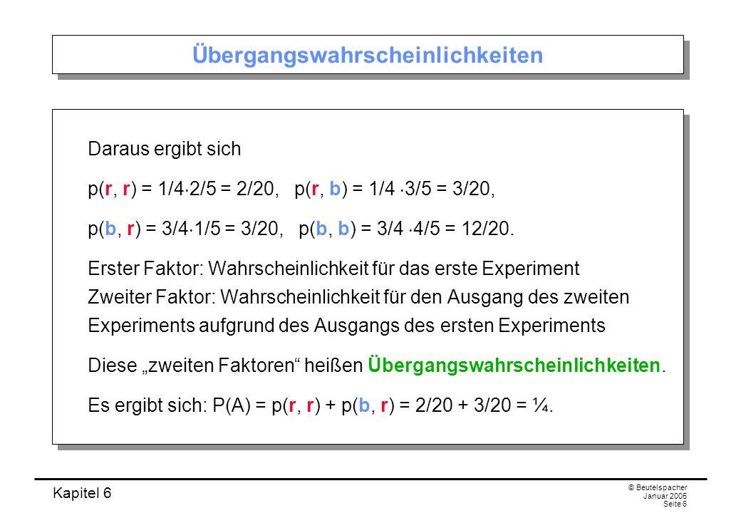 Kapitel 6 © Beutelspacher Januar 2005 Seite 6 Übergangswahrscheinlichkeiten Daraus ergibt sich p(r, r) = 1/4 2/5 = 2/20, p(r, b) = 1/4 3/5 = 3/20, p(b