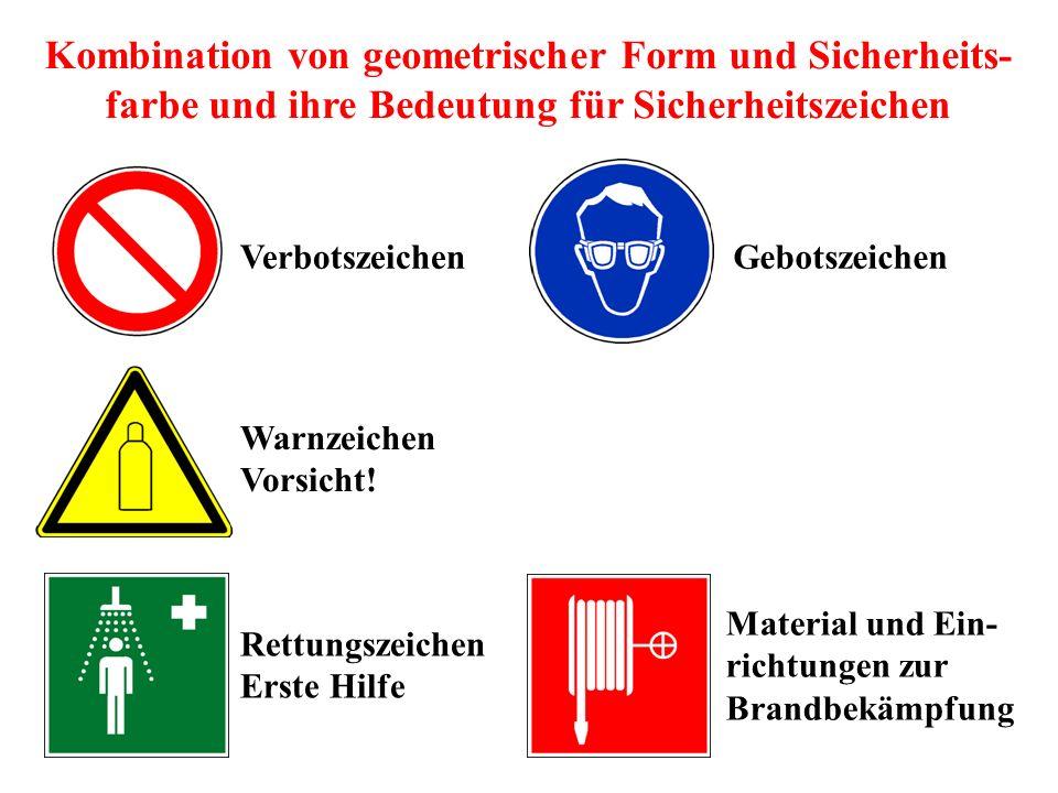 Kombination von geometrischer Form und Sicherheits- farbe und ihre Bedeutung für Sicherheitszeichen VerbotszeichenGebotszeichen Material und Ein- rich