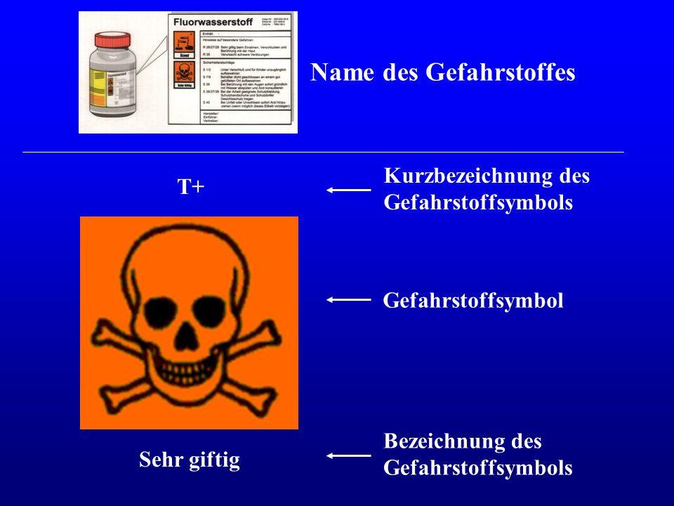 T+ Sehr giftig Kurzbezeichnung des Gefahrstoffsymbols Bezeichnung des Gefahrstoffsymbols Gefahrstoffsymbol Name des Gefahrstoffes