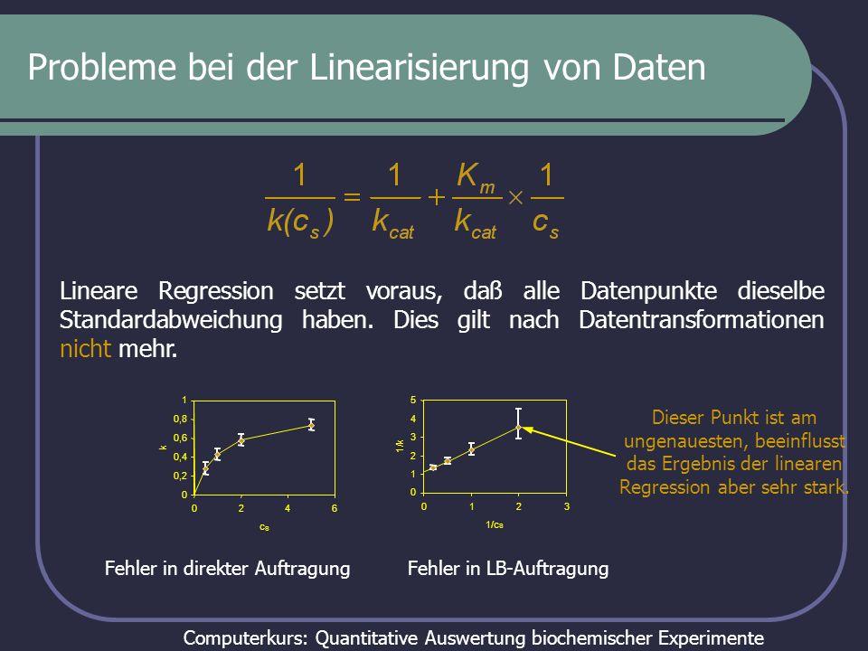 Computerkurs: Quantitative Auswertung biochemischer Experimente Auswertung von Michaelis-Menten Kinetiken veraltete Auswertung: Linearisierung (z.B. L