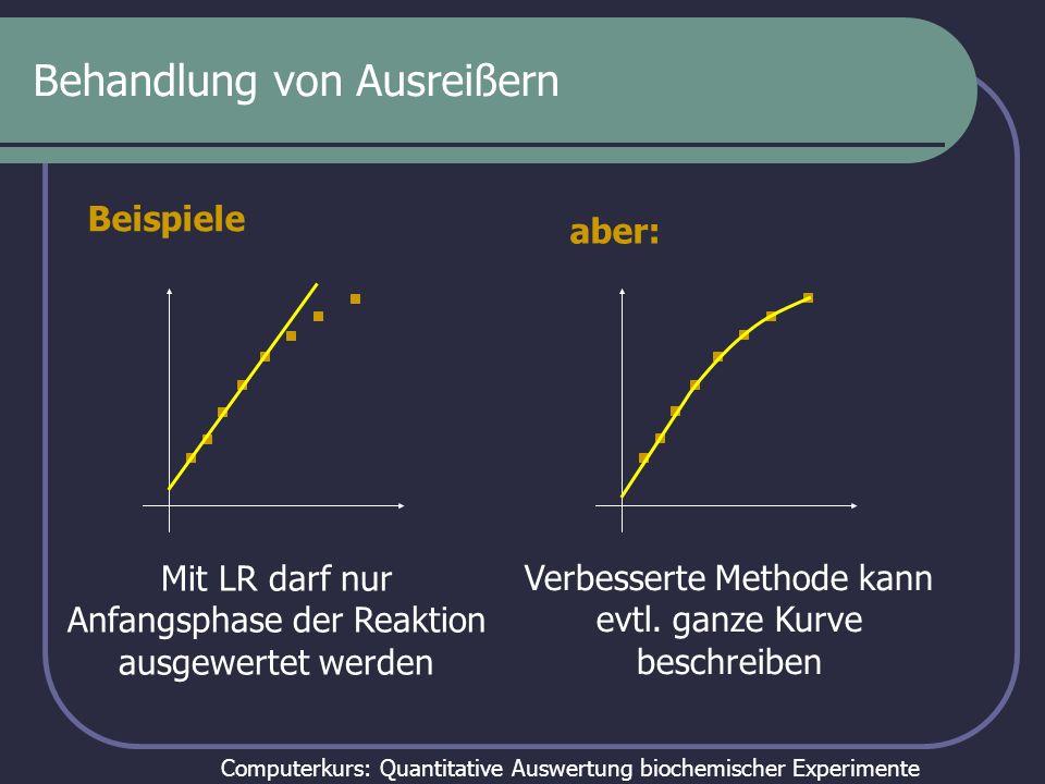Computerkurs: Quantitative Auswertung biochemischer Experimente Behandlung von Ausreißern Beispiele Die Natur macht keine Sprünge. Modell falsch ! abe