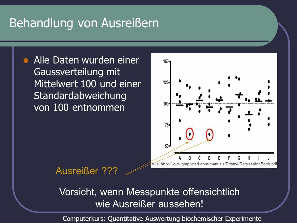Computerkurs: Quantitative Auswertung biochemischer Experimente Behandlung von Ausreißern Beispiele Mit LR darf nur Anfangsphase der Reaktion ausgewertet werden aber: Verbesserte Methode kann evtl.