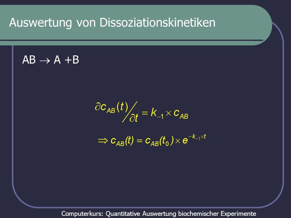 Computerkurs: Quantitative Auswertung biochemischer Experimente Analyse der Genauigkeit einzelner Messungen Jacknife-Test Einzelne Punkte werden zufällig aus der Anpassung herausgenommen.