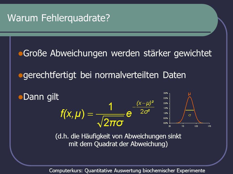 Computerkurs: Quantitative Auswertung biochemischer Experimente Anpassung Wähle Modell Definiere Parameter Berechne theoretische Daten (mit willkürlichen Startwerten für alle Parametern).