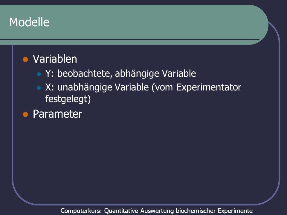 Computerkurs: Quantitative Auswertung biochemischer Experimente Modelle Variablen Y: beobachtete, abhängige Variable X: unabhängige Variable (vom Experimentator festgelegt) Parameter