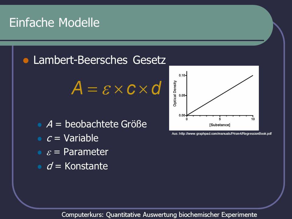 Computerkurs: Quantitative Auswertung biochemischer Experimente Einfache Modelle Lambert-Beersches Gesetz A = beobachtete Größe c = Variable = Parameter d = Konstante Aus :http://www.graphpad.com/manuals/Prism4/RegressionBook.pdf