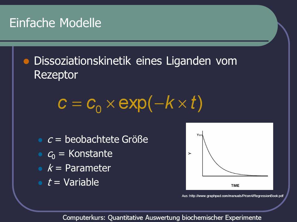 Computerkurs: Quantitative Auswertung biochemischer Experimente Einfache Modelle Dissoziationskinetik eines Liganden vom Rezeptor c = beobachtete Größe c 0 = Konstante k = Parameter t = Variable Aus :http://www.graphpad.com/manuals/Prism4/RegressionBook.pdf