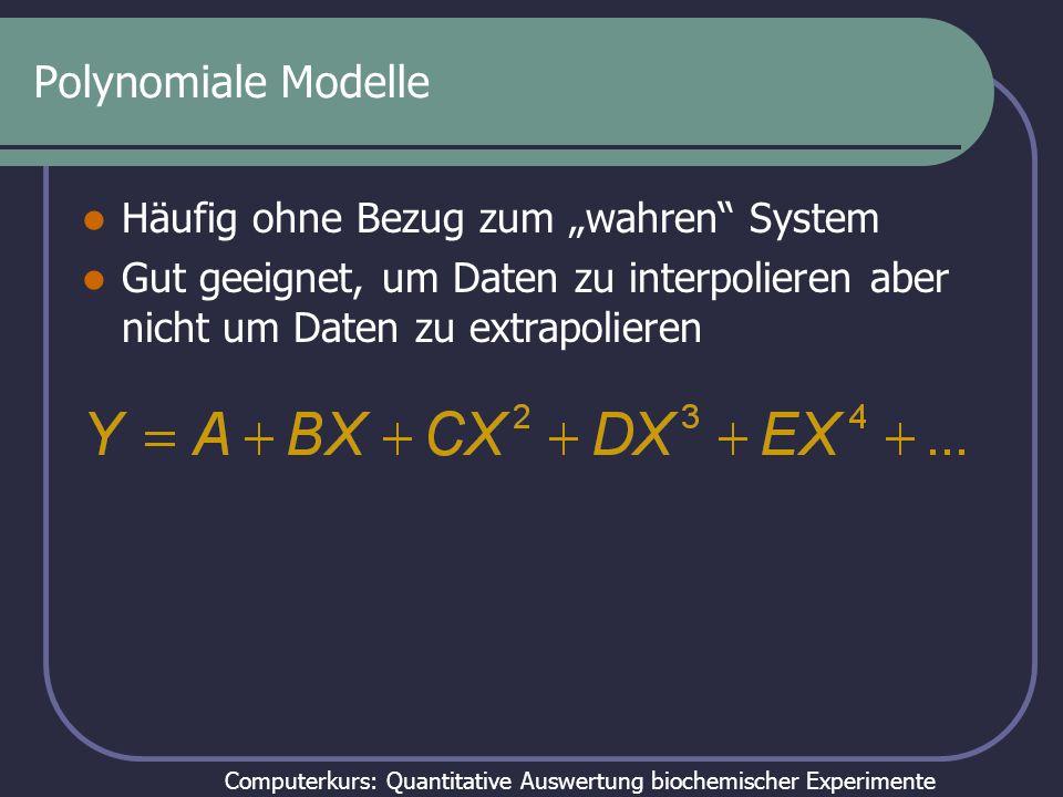 Computerkurs: Quantitative Auswertung biochemischer Experimente Polynomiale Modelle Häufig ohne Bezug zum wahren System Gut geeignet, um Daten zu interpolieren aber nicht um Daten zu extrapolieren