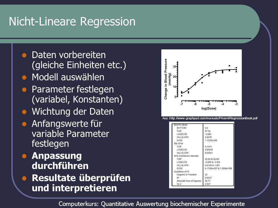 Computerkurs: Quantitative Auswertung biochemischer Experimente Nicht-Lineare Regression Daten vorbereiten (gleiche Einheiten etc.) Modell auswählen Parameter festlegen (variabel, Konstanten) Wichtung der Daten Anfangswerte für variable Parameter festlegen Anpassung durchführen Resultate überprüfen und interpretieren Aus :http://www.graphpad.com/manuals/Prism4/RegressionBook.pdf