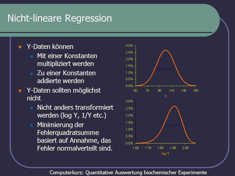 Computerkurs: Quantitative Auswertung biochemischer Experimente Nicht-lineare Regression Y-Daten können Mit einer Konstanten multipliziert werden Zu einer Konstanten addierte werden Y-Daten sollten möglichst nicht Nicht anders transformiert werden (log Y, 1/Y etc.) Minimierung der Fehlerquadratsumme basiert auf Annahme, das Fehler normalverteilt sind.