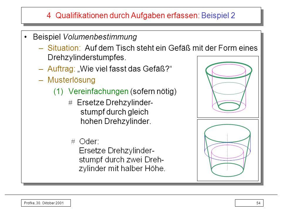 Profke, 30. Oktober 200154 4 Qualifikationen durch Aufgaben erfassen: Beispiel 2 Beispiel Volumenbestimmung –Situation: Auf dem Tisch steht ein Gefäß