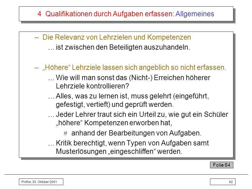 Profke, 30. Oktober 200162 4 Qualifikationen durch Aufgaben erfassen: Allgemeines –Die Relevanz von Lehrzielen und Kompetenzen …ist zwischen den Betei