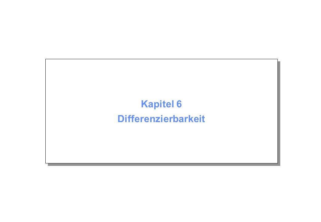 Kapitel 6: Differenzierbarkeit © Beutelspacher Juni 2005 Seite 12 Beweisende Da (x n ) gegen x 0 konvergiert, geht der erste Faktor gegen exp(x 0 ); der zweite Faktor konvergiert gegen 1 (ohne Beweis).