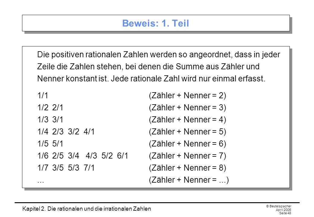 Kapitel 2. Die rationalen und die irrationalen Zahlen © Beutelspacher April 2005 Seite 48 Beweis: 1. Teil Die positiven rationalen Zahlen werden so an