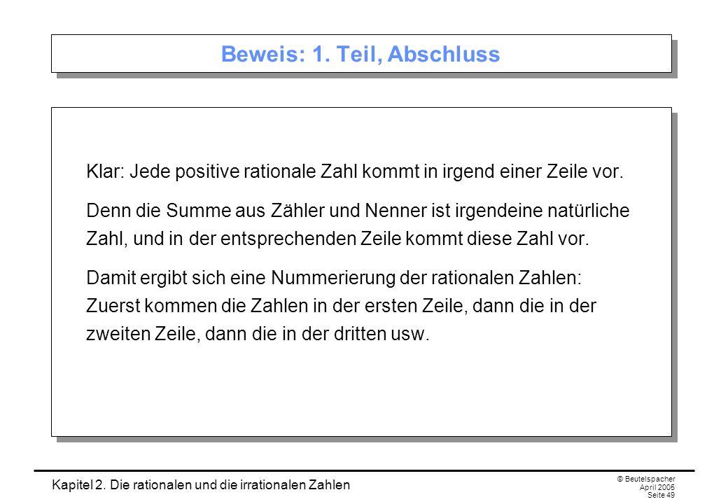 Kapitel 2. Die rationalen und die irrationalen Zahlen © Beutelspacher April 2005 Seite 49 Beweis: 1. Teil, Abschluss Klar: Jede positive rationale Zah