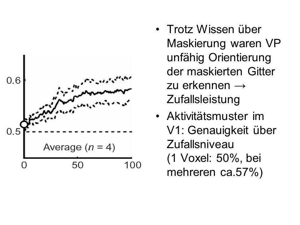Trotz Wissen über Maskierung waren VP unfähig Orientierung der maskierten Gitter zu erkennen Zufallsleistung Aktivitätsmuster im V1: Genauigkeit über
