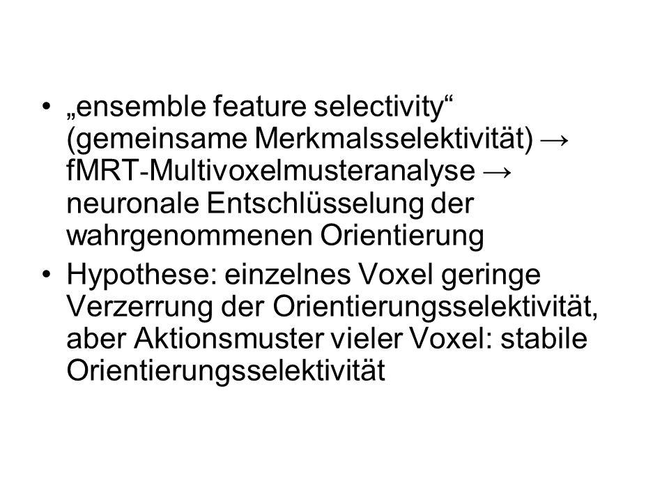 ensemble feature selectivity (gemeinsame Merkmalsselektivität) fMRT - Multivoxelmusteranalyse neuronale Entschlüsselung der wahrgenommenen Orientierun