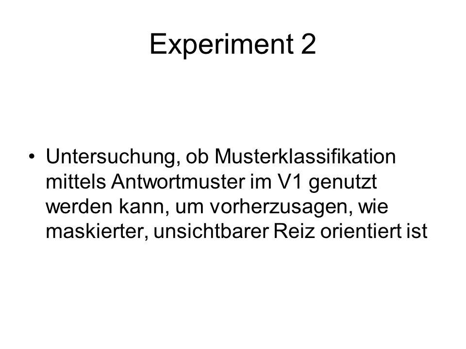 Experiment 2 Untersuchung, ob Musterklassifikation mittels Antwortmuster im V1 genutzt werden kann, um vorherzusagen, wie maskierter, unsichtbarer Rei