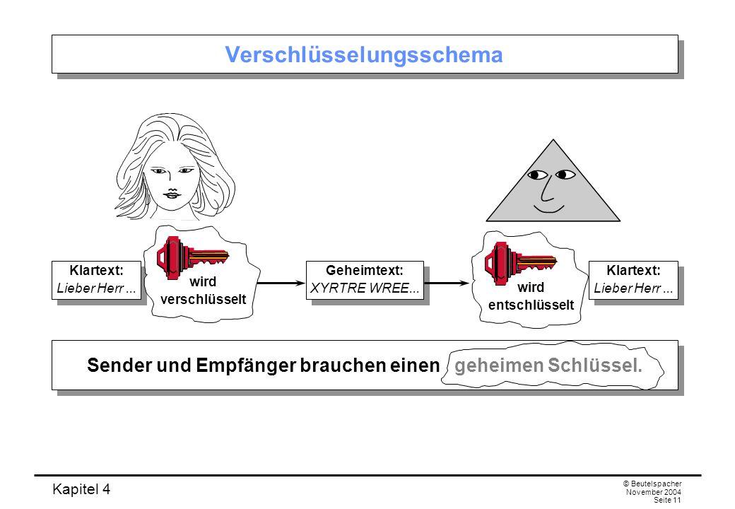 Kapitel 4 © Beutelspacher November 2004 Seite 11 Verschlüsselungsschema Sender und Empfänger brauchen einen geheimen Schlüssel. Klartext: Lieber Herr.