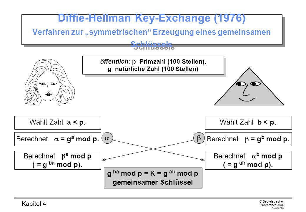Kapitel 4 © Beutelspacher November 2004 Seite 39 Diffie-Hellman Key-Exchange (1976) Verfahren zur symmetrischen Erzeugung eines gemeinsamen Schlüssels
