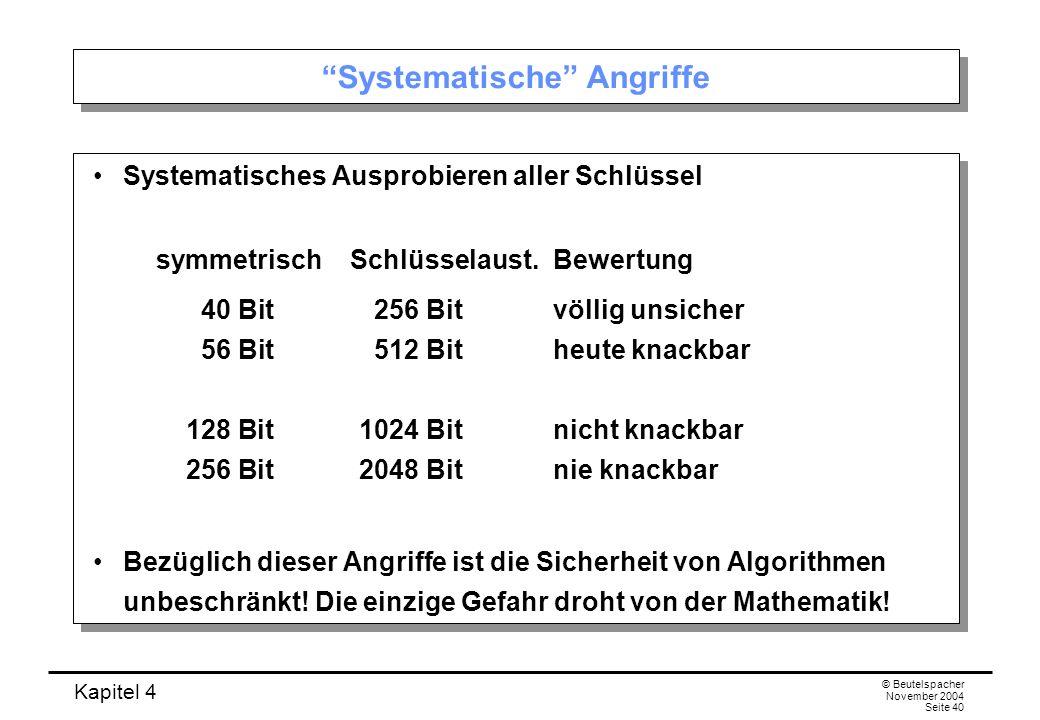 Kapitel 4 © Beutelspacher November 2004 Seite 40 Systematische Angriffe Systematisches Ausprobieren aller Schlüssel symmetrisch Schlüsselaust.Bewertun