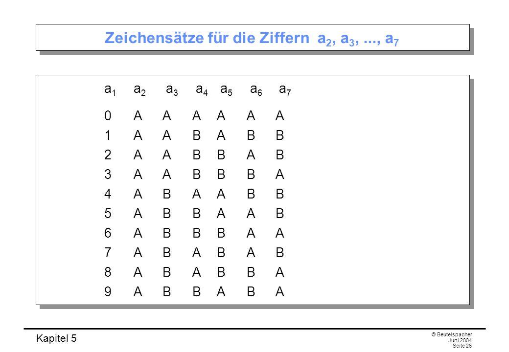 Kapitel 5 © Beutelspacher Juni 2004 Seite 26 Zeichensätze für die Ziffern a 2, a 3,..., a 7 a 1 a 2 a 3 a 4 a 5 a 6 a 7 0AAAAAA 1AABABB 2AABBAB 3AABBB