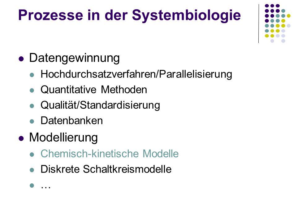 Prozesse in der Systembiologie Datengewinnung Hochdurchsatzverfahren/Parallelisierung Quantitative Methoden Qualität/Standardisierung Datenbanken Mode