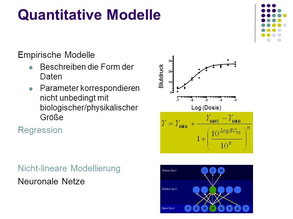 Quantitative Modelle Empirische Modelle Beschreiben die Form der Daten Parameter korrespondieren nicht unbedingt mit biologischer/physikalischer Größe