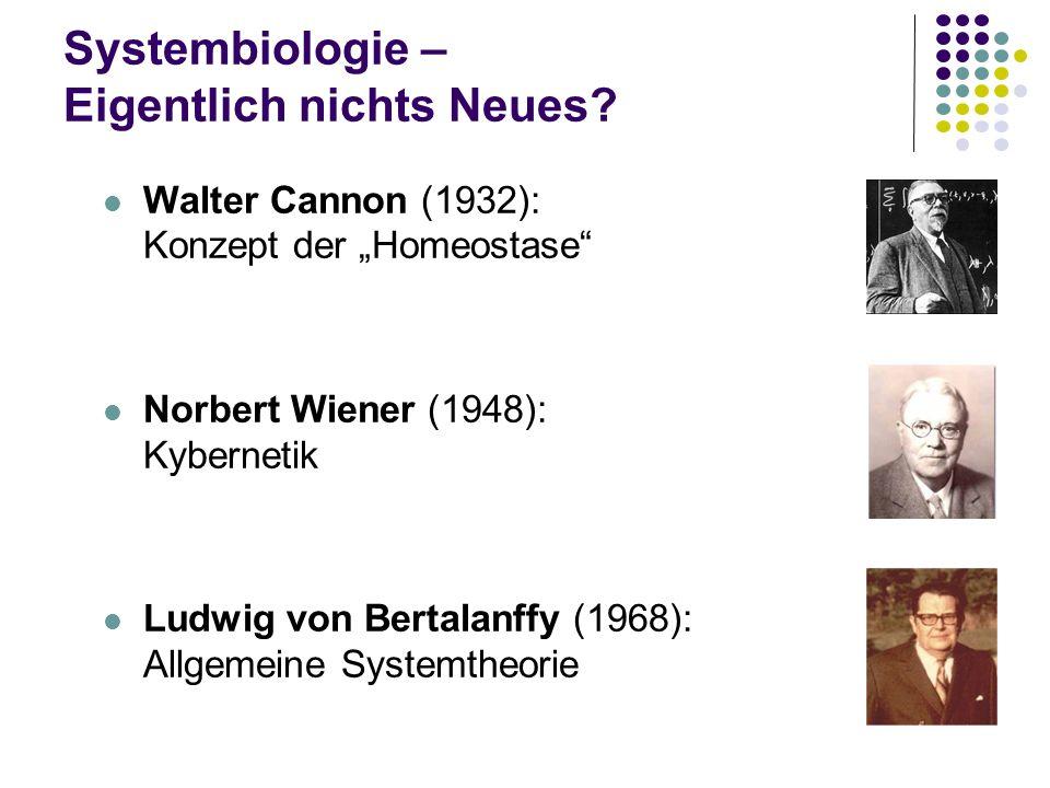 Walter Cannon (1932): Konzept der Homeostase Norbert Wiener (1948): Kybernetik Ludwig von Bertalanffy (1968): Allgemeine Systemtheorie Systembiologie