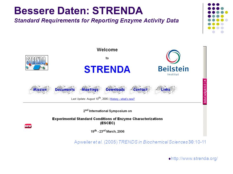 Bessere Daten: STRENDA Standard Requirements for Reporting Enzyme Activity Data http://www.strenda.org/ Apweiler et al. (2005) TRENDS in Biochemical S
