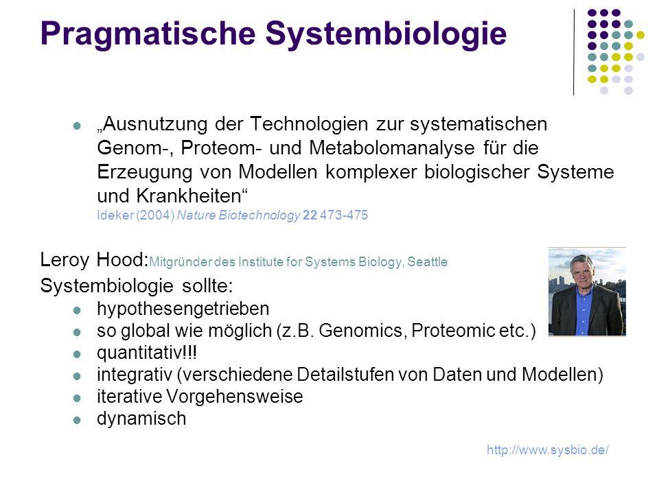 Pragmatische Systembiologie Ausnutzung der Technologien zur systematischen Genom-, Proteom- und Metabolomanalyse für die Erzeugung von Modellen komple