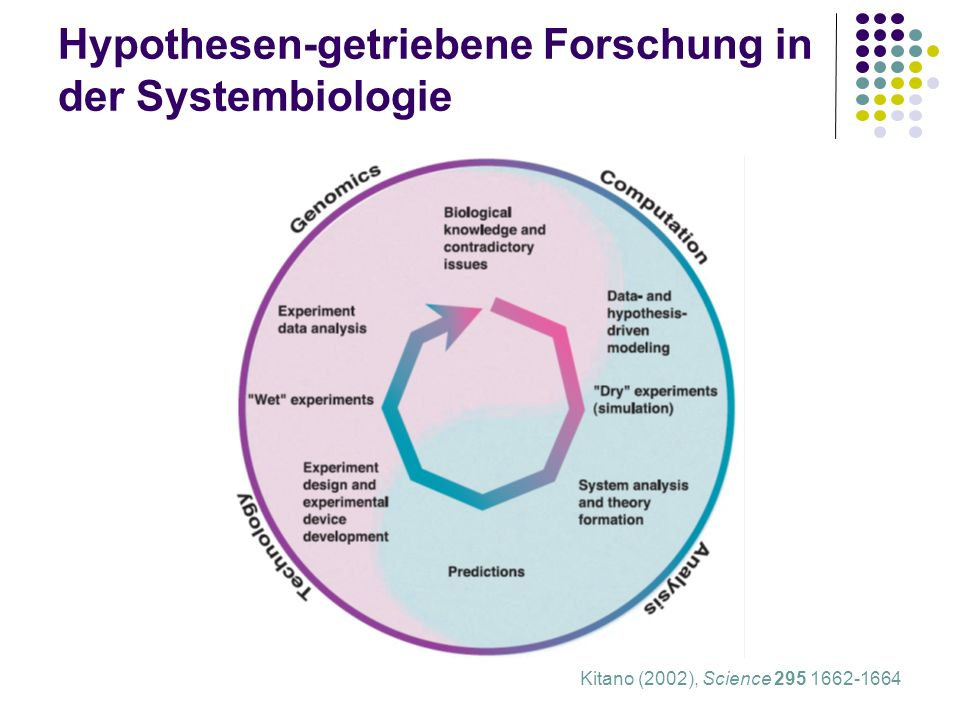 Systeme analysieren – Bottom-up, top-down, oder middle-out.