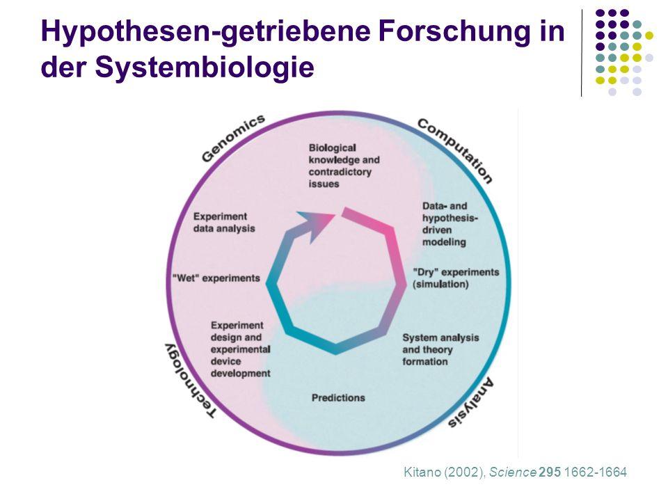 Hypothesen-getriebene Forschung in der Systembiologie Kitano (2002), Science 295 1662-1664