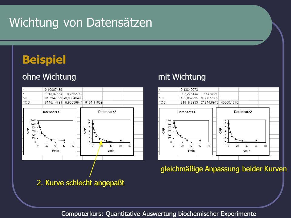 Computerkurs: Quantitative Auswertung biochemischer Experimente Wichtung von Datensätzen Beispiel ohne Wichtungmit Wichtung gleichmäßige Anpassung beider Kurven 2.
