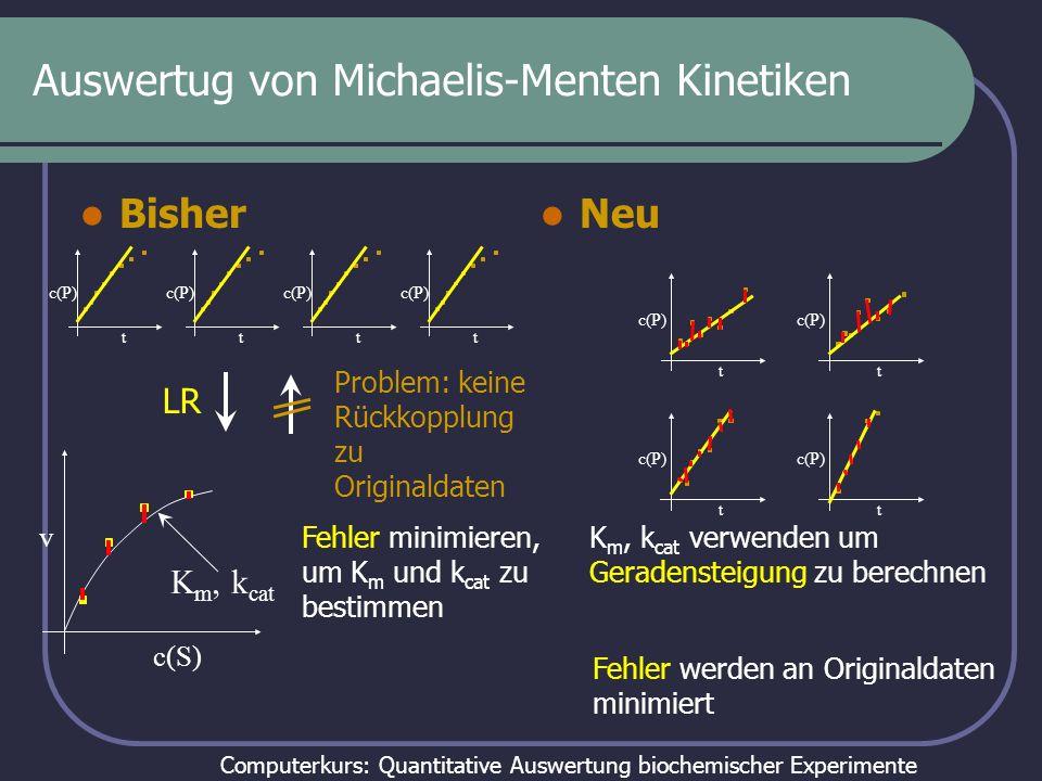 Computerkurs: Quantitative Auswertung biochemischer Experimente c(S) v Auswertug von Michaelis-Menten Kinetiken Bisher Neu t c(P) t t t t t t t LR Fehler minimieren, um K m und k cat zu bestimmen K m, k cat Problem: keine Rückkopplung zu Originaldaten K m, k cat verwenden um Geradensteigung zu berechnen Fehler werden an Originaldaten minimiert