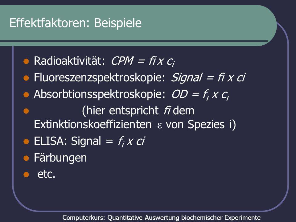 Computerkurs: Quantitative Auswertung biochemischer Experimente Effektfaktoren: Beispiele Radioaktivität: CPM = fi x c i Fluoreszenzspektroskopie: Signal = fi x ci Absorbtionsspektroskopie: OD = f i x c i (hier entspricht fi dem Extinktionskoeffizienten von Spezies i) ELISA: Signal = f i x ci Färbungen etc.