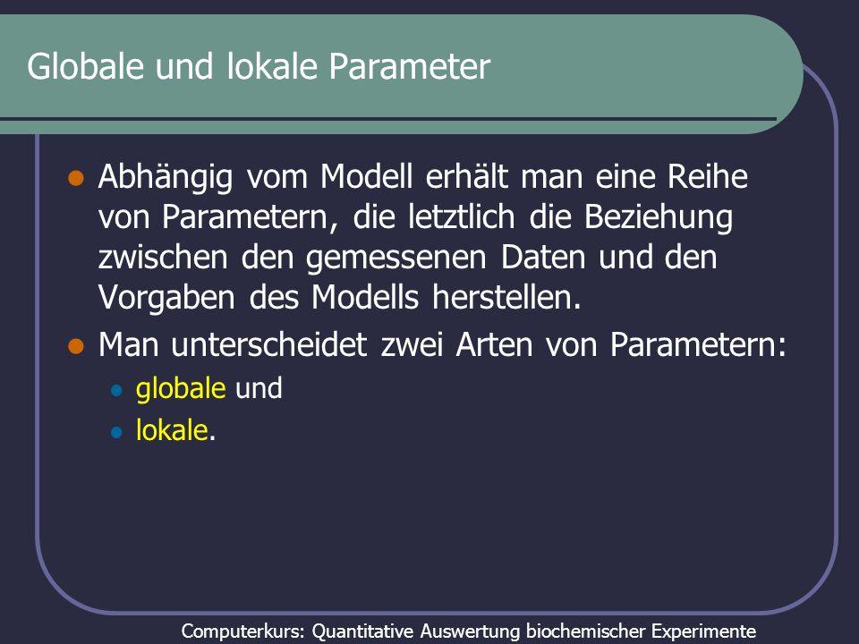 Computerkurs: Quantitative Auswertung biochemischer Experimente Globale und lokale Parameter Globale Parameter sind in allen Datensätzen (die zusammengehören) gleich.