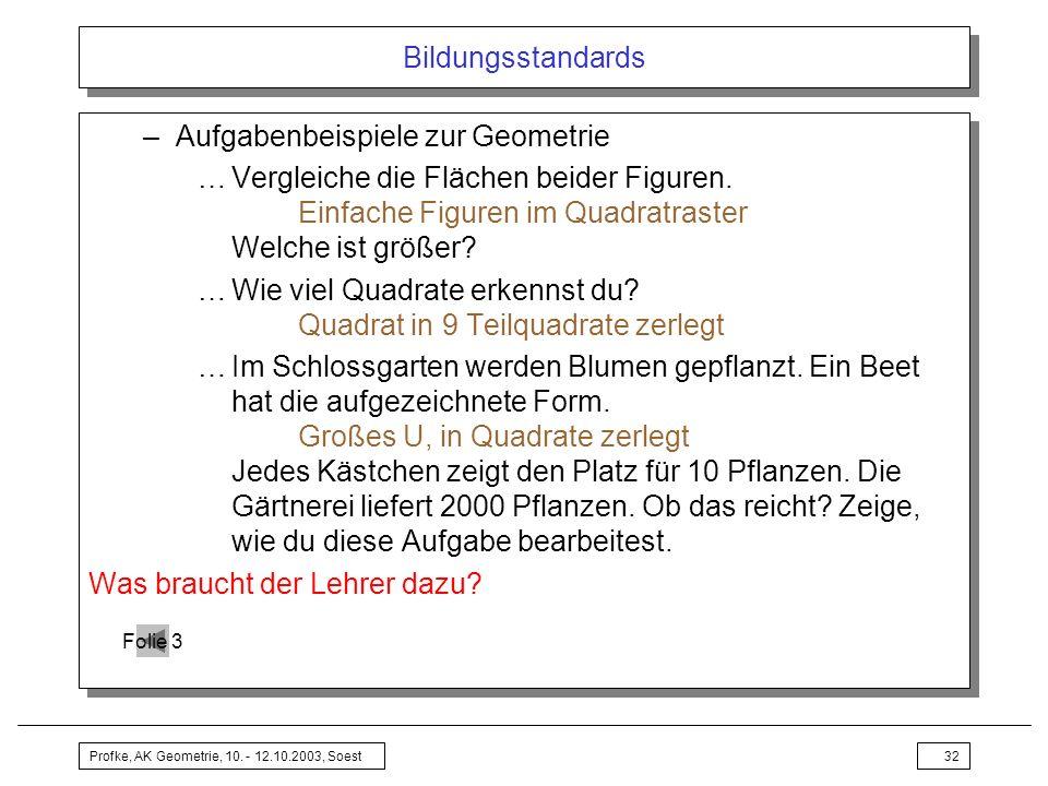 Profke, AK Geometrie, 10. - 12.10.2003, Soest32 Bildungsstandards –Aufgabenbeispiele zur Geometrie …Vergleiche die Flächen beider Figuren. Einfache Fi