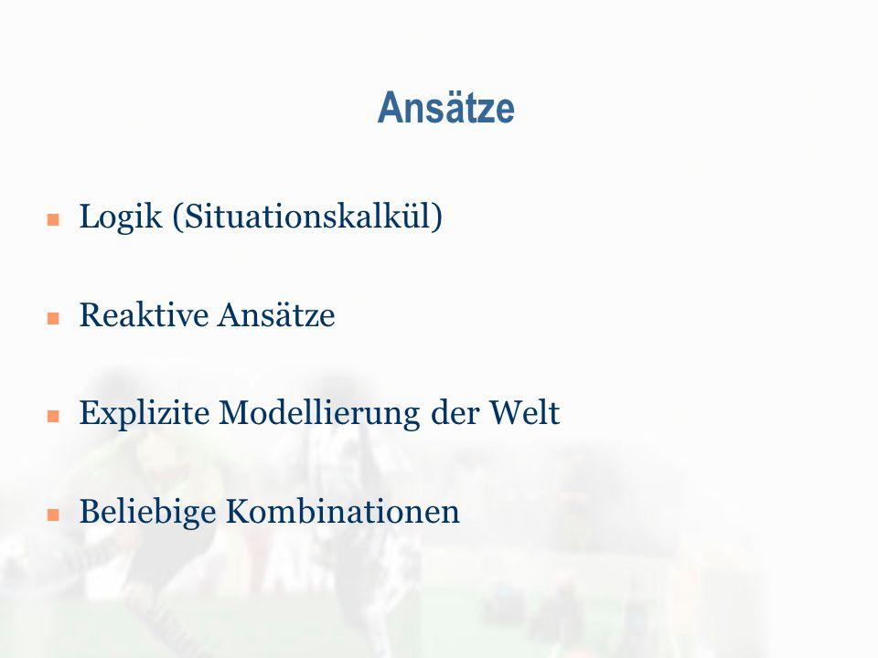 Ansätze Logik (Situationskalkül) Reaktive Ansätze Explizite Modellierung der Welt Beliebige Kombinationen