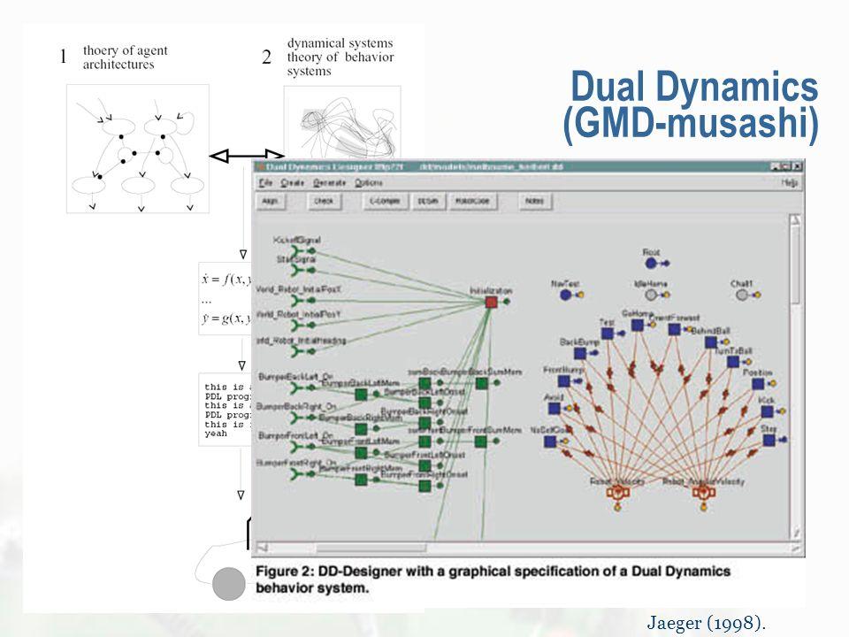 Dual Dynamics (GMD-musashi) Jaeger (1998).