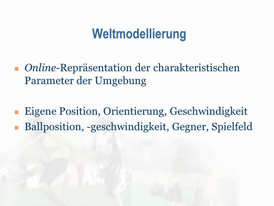 Weltmodellierung Online-Repräsentation der charakteristischen Parameter der Umgebung Eigene Position, Orientierung, Geschwindigkeit Ballposition, -ges