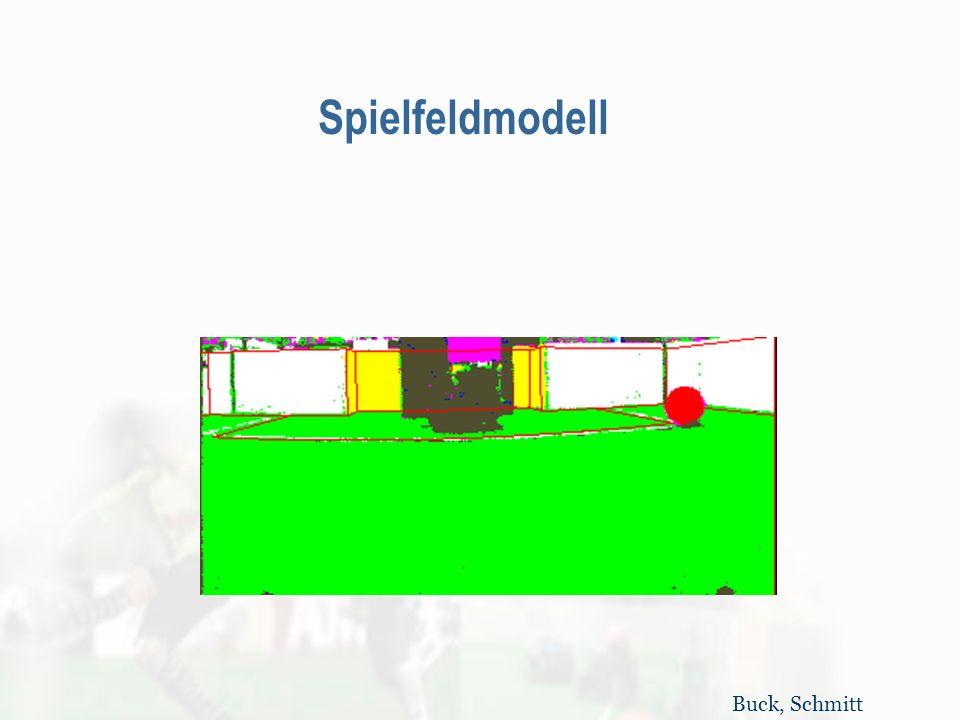 Spielfeldmodell Buck, Schmitt