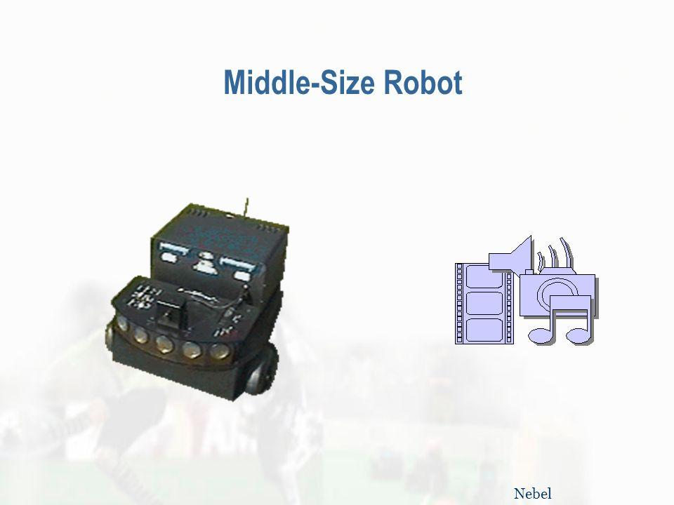 Middle-Size Robot Nebel