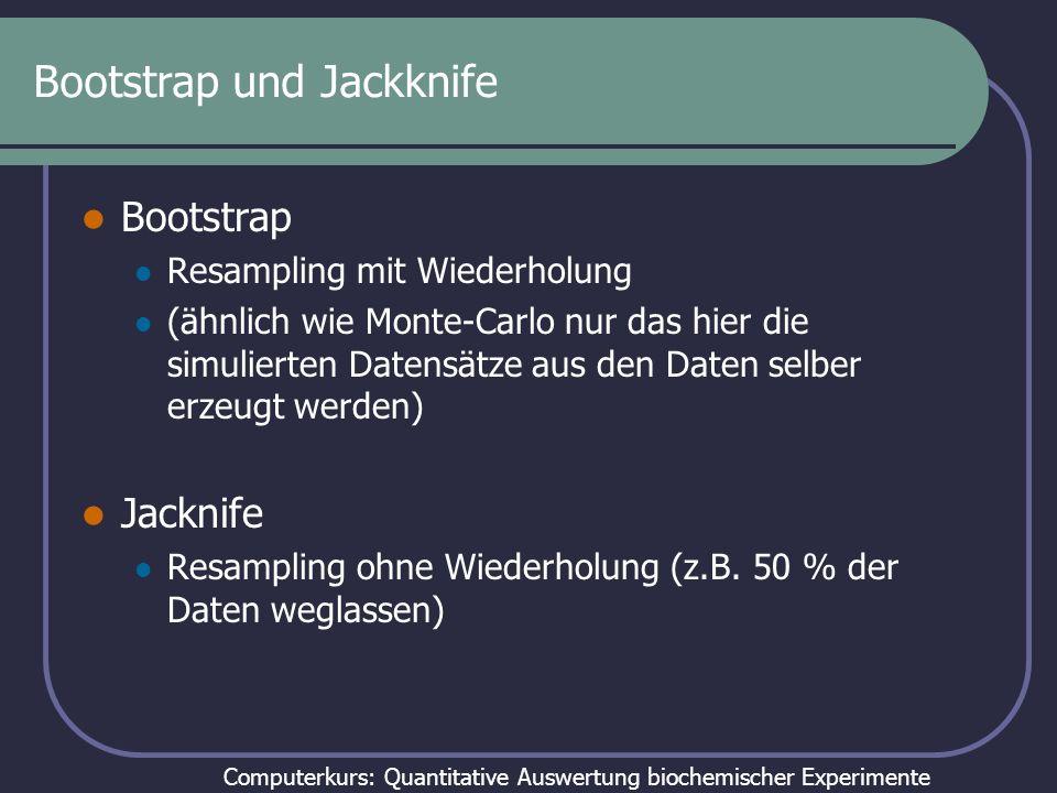 Computerkurs: Quantitative Auswertung biochemischer Experimente Bootstrap und Jackknife Bootstrap Resampling mit Wiederholung (ähnlich wie Monte-Carlo