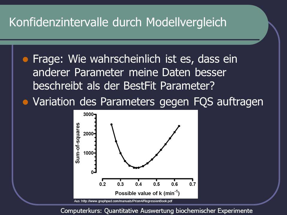 Computerkurs: Quantitative Auswertung biochemischer Experimente Konfidenzintervalle durch Modellvergleich Frage: Wie wahrscheinlich ist es, dass ein a