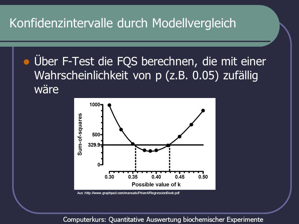 Computerkurs: Quantitative Auswertung biochemischer Experimente Konfidenzintervalle durch Modellvergleich Über F-Test die FQS berechnen, die mit einer