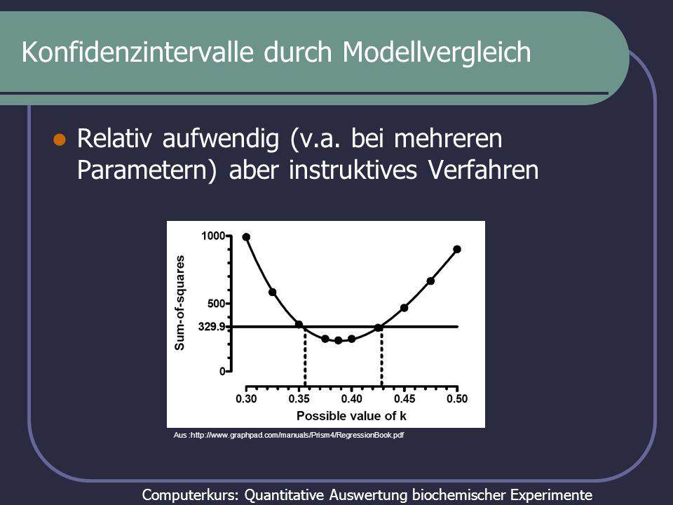 Computerkurs: Quantitative Auswertung biochemischer Experimente Konfidenzintervalle durch Modellvergleich Relativ aufwendig (v.a. bei mehreren Paramet