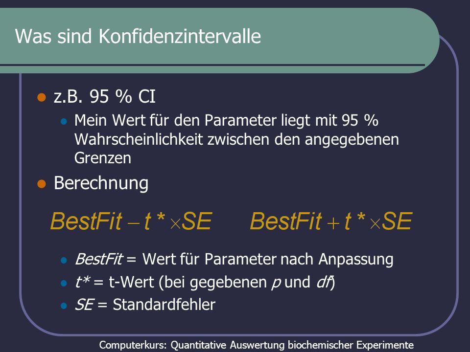 Computerkurs: Quantitative Auswertung biochemischer Experimente Was sind Konfidenzintervalle z.B. 95 % CI Mein Wert für den Parameter liegt mit 95 % W