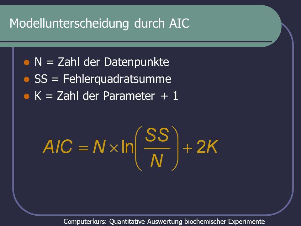 Computerkurs: Quantitative Auswertung biochemischer Experimente Modellunterscheidung durch AIC N = Zahl der Datenpunkte SS = Fehlerquadratsumme K = Za