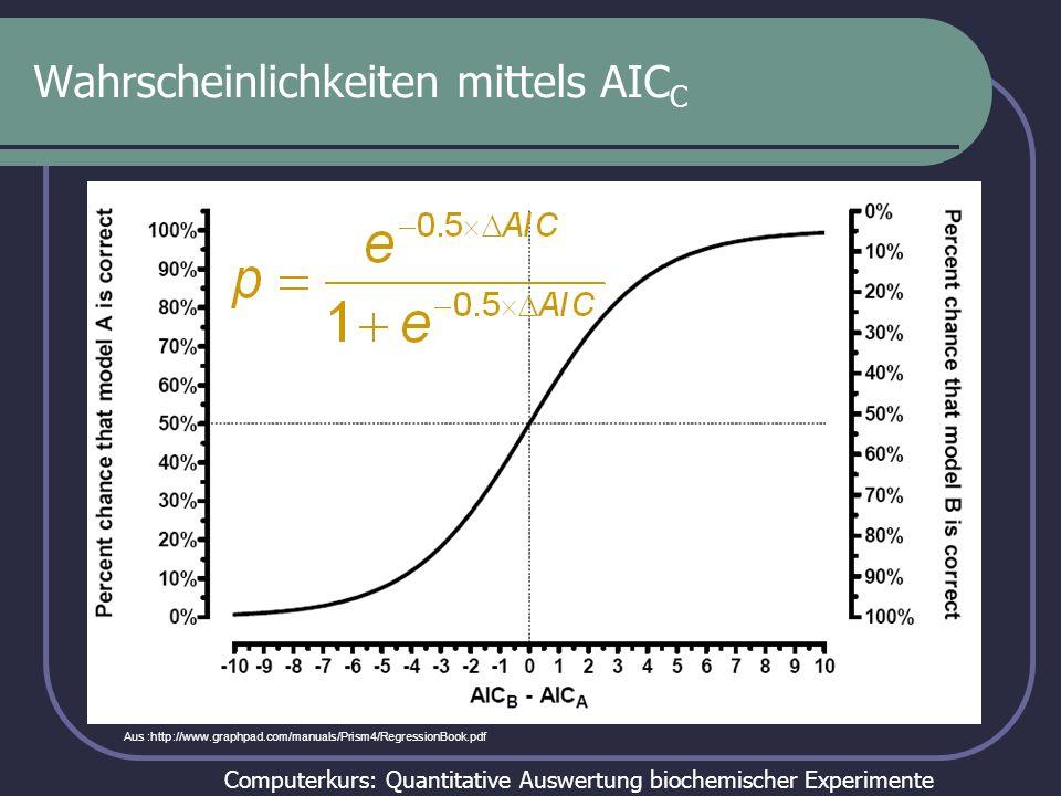 Computerkurs: Quantitative Auswertung biochemischer Experimente Wahrscheinlichkeiten mittels AIC C Aus :http://www.graphpad.com/manuals/Prism4/Regress